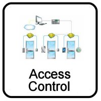 Nottinghamshire served by Securitech Security Systems for Access Control Security Systems